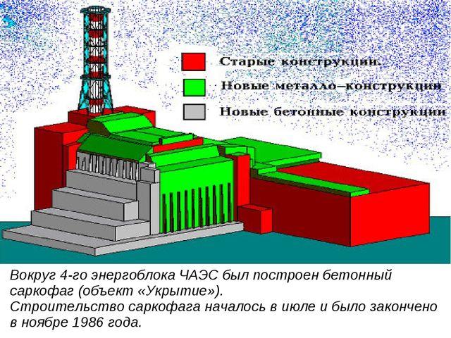 Вокруг 4-го энергоблока ЧАЭС был построен бетонный саркофаг (объект «Укрытие»...