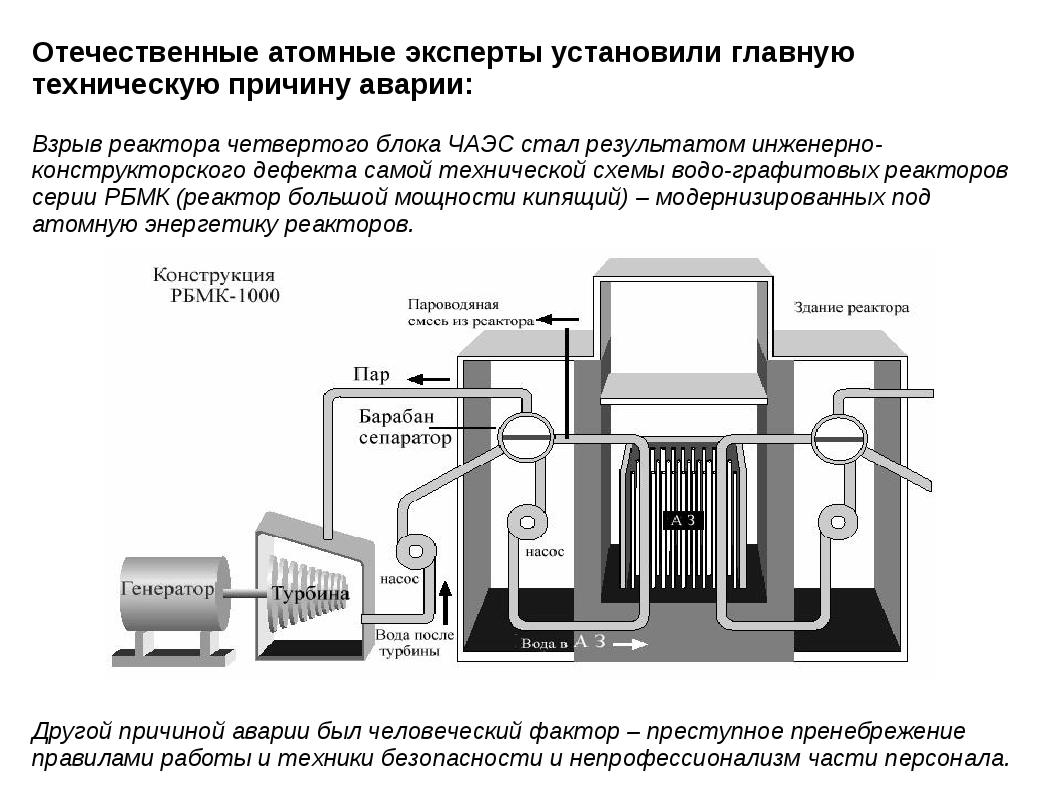Отечественные атомные эксперты установили главную техническую причину аварии:...