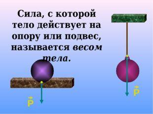 Сила, с которой тело действует на опору или подвес, называется весом тела. Р