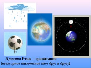 Причина Fтяж – гравитация (всемирное тяготение тел друг к другу)