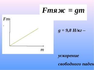 Fтяж = gm Fт. m g = 9,8 Н/кг – ускорение свободного падения