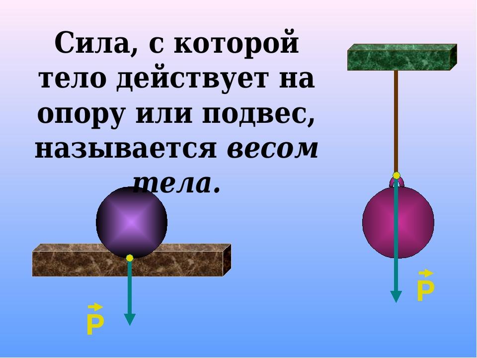 Сила, с которой тело действует на опору или подвес, называется весом тела. Р...