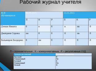 Рабочий журнал учителя П – познавательные , К – коммуникативные, Р – регуляти