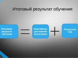 Итоговый результат обучения Итоговый результат обучения внеучебные достижения