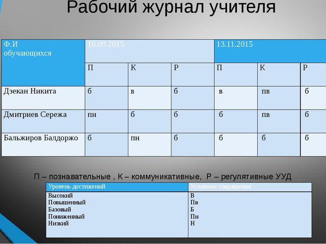 Рабочий журнал учителя П – познавательные , К – коммуникативные, Р – регуляти...
