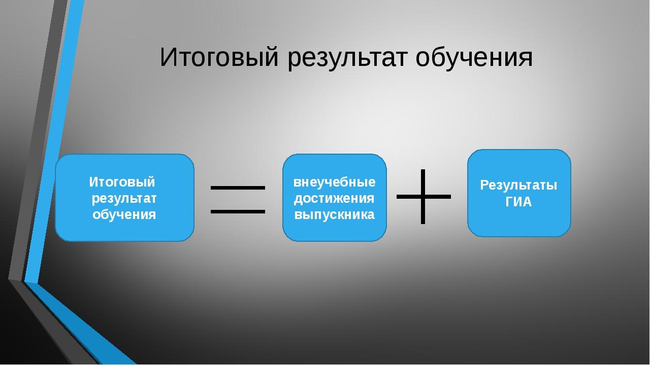 Итоговый результат обучения Итоговый результат обучения внеучебные достижения...