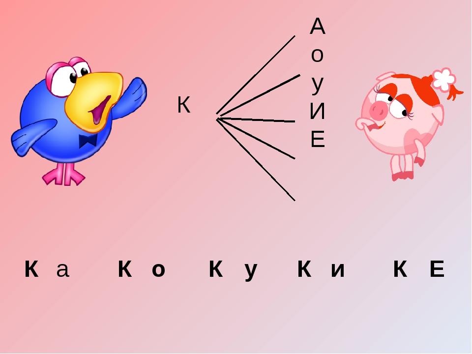 А о у И Е К и К у К К о К а К Е