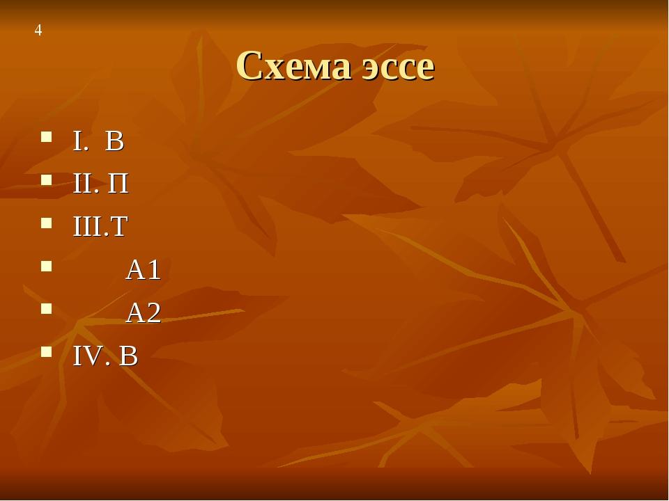 Схема эссе I. В II. П III.Т А1 А2 IV. В 4