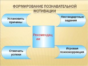 Рекомендации Нестандартные задания Игровая психокоррекция Установить причины