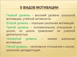 Первый уровень - высокий уровень школьной мотивации, учебной активности. Втор