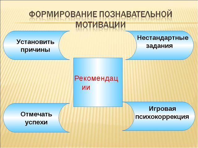 Рекомендации Нестандартные задания Игровая психокоррекция Установить причины...