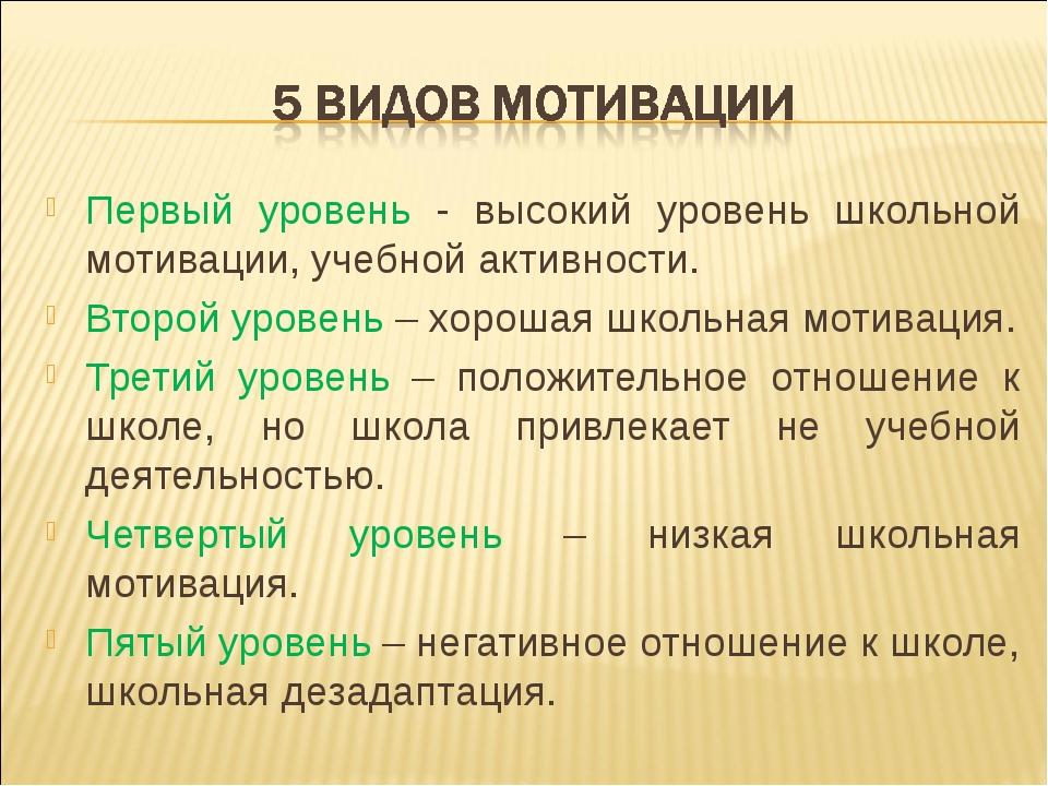 Первый уровень - высокий уровень школьной мотивации, учебной активности. Втор...