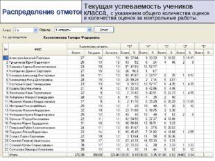 Распределение отметок по классуТекущая успеваемость учеников класса, с указа