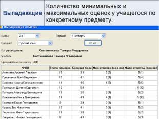 Выпадающие отметкиКоличество минимальных и максимальных оценок у учащегося п