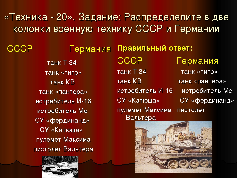 «Техника - 20». Задание: Распределелите в две колонки военную технику СССР и...