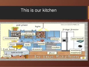 This is our kitchen