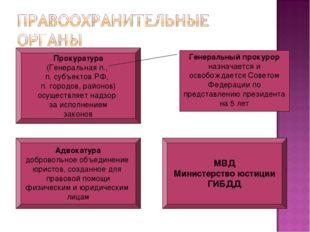 Прокуратура (Генеральная п., п. субъектов РФ, п. городов, районов) осуществля