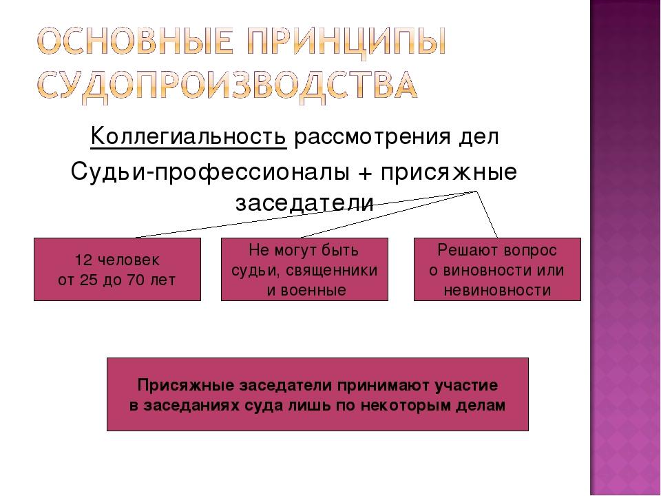 Коллегиальность рассмотрения дел Судьи-профессионалы + присяжные заседатели 1...