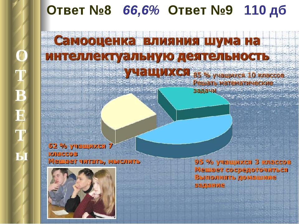 9.04-13.04 2011-2012 уч. г Неделя математики О Т В Е Т ы Ответ №8 66,6% Ответ...