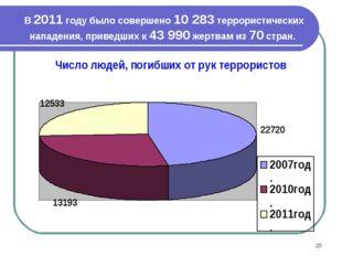 * В 2011 году было совершено 10 283 террористических нападения, приведших к 4