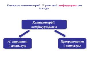 Компьютер компоненттерінің құрамы оның конфигурациясы деп аталады.