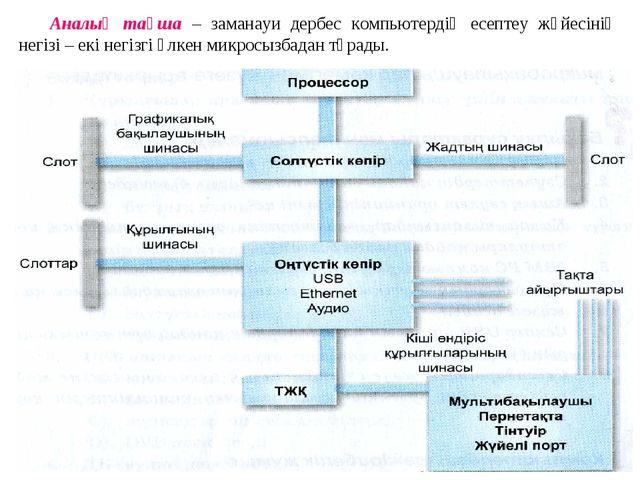 Аналық тақша – заманауи дербес компьютердің есептеу жүйесінің негізі – екі не...