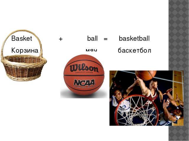 Basket + ball = basketball Корзина мяч баскетбол