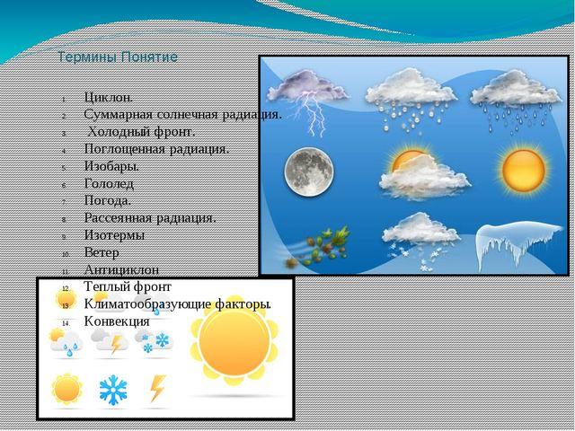 Термины Понятие Циклон. Суммарная солнечная радиация. Холодный фронт. Поглоще...