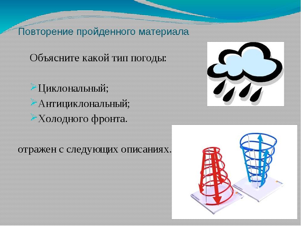 Повторение пройденного материала Объясните какой тип погоды: Циклональный; Ан...