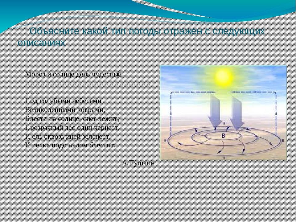 Объясните какой тип погоды отражен с следующих описаниях Мороз и солнце день...