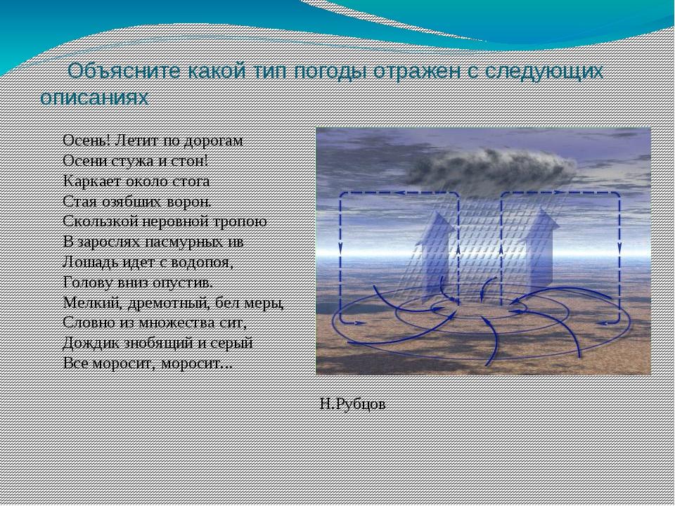 Объясните какой тип погоды отражен с следующих описаниях Осень! Летит по доро...