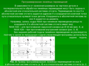 Программирование линейных перемещений В зависимости от нанесения размеров на