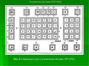 Устройство системы ЧПУ 2Р22 Рис. 8. Клавиатура пульта управления системы ЧПУ