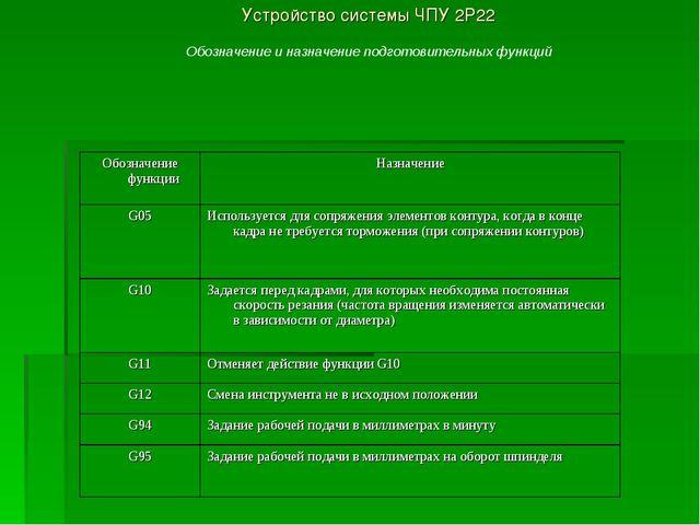Устройство системы ЧПУ 2Р22 Обозначение и назначение подготовительных функций...