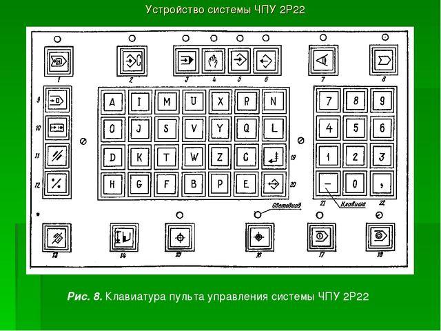 Устройство системы ЧПУ 2Р22 Рис. 8. Клавиатура пульта управления системы ЧПУ...