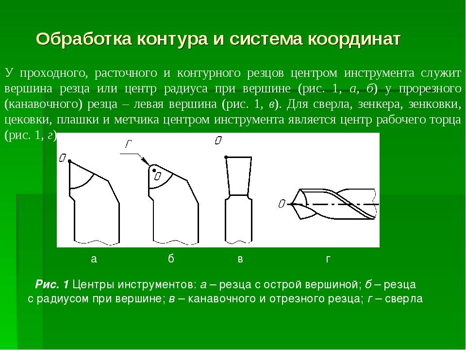 Обработка контура и система координат У проходного, расточного и контурного р...