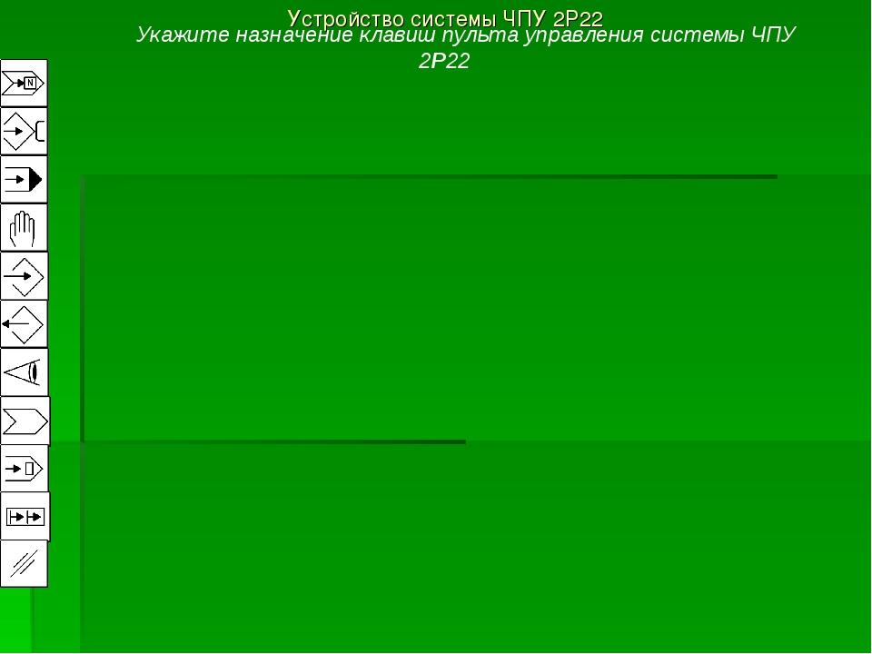 Устройство системы ЧПУ 2Р22 Укажите назначение клавиш пульта управления систе...