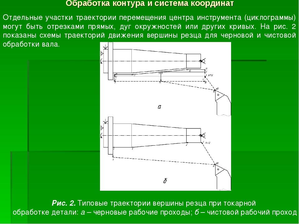 Обработка контура и система координат Отдельные участки траектории перемещени...