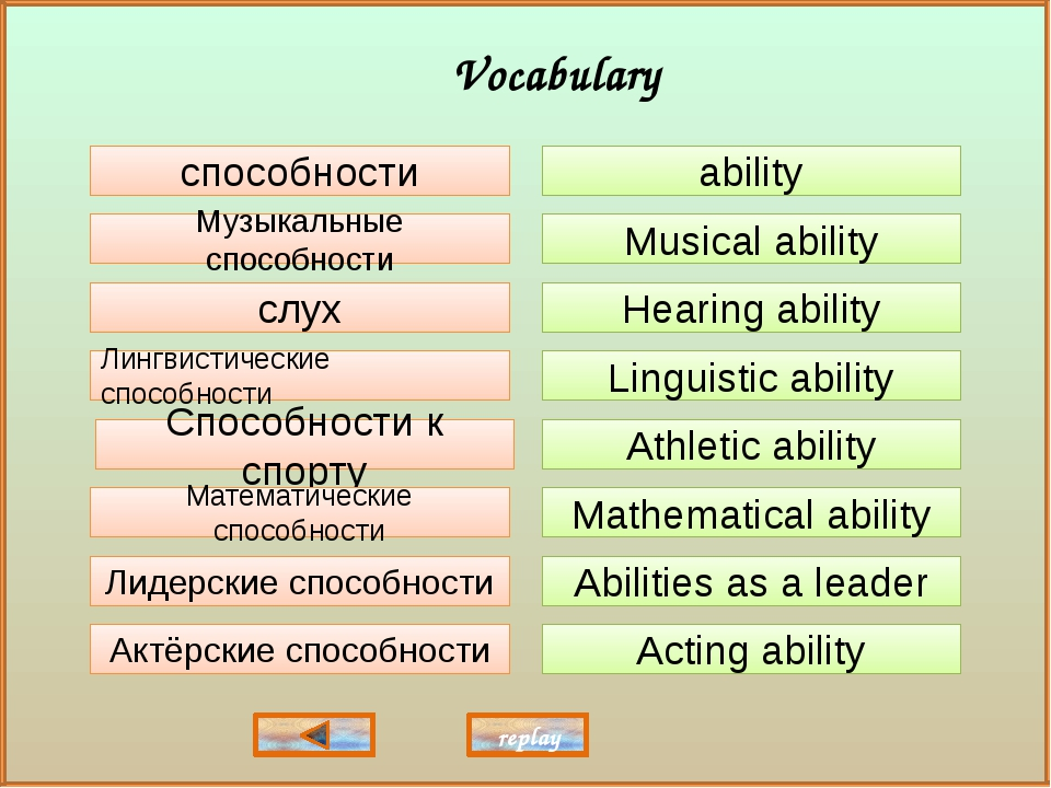 ability Musical ability Hearing ability Linguistic ability Athletic ability A...