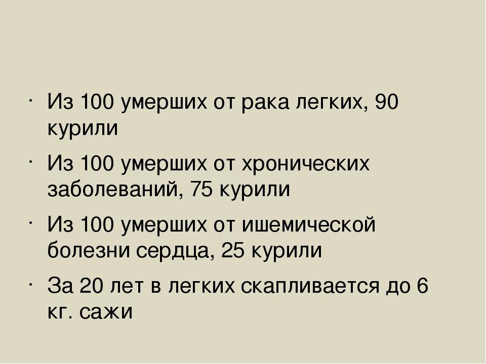 Из 100 умерших от рака легких, 90 курили Из 100 умерших от хронических забол...