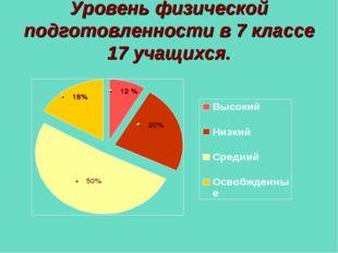 Уровень физической подготовленности в 7 классе 17 учащихся. 50% 12 % 20% 18%