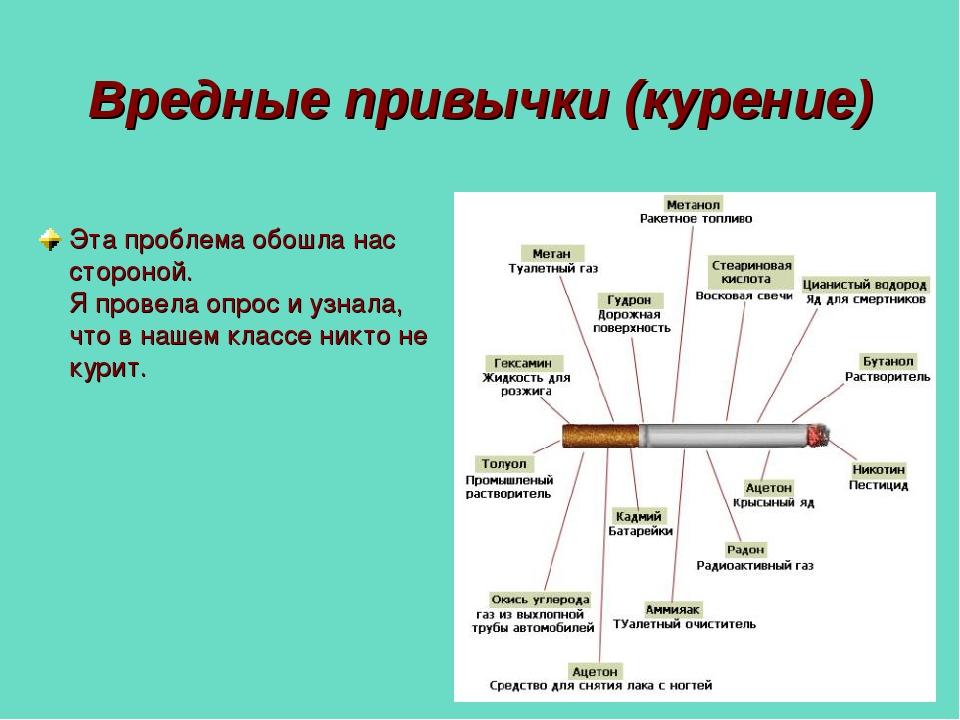 Вредные привычки (курение) Эта проблема обошла нас стороной. Я провела опрос...