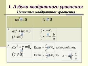 I. Азбука квадратного уравнения Неполные квадратные уравнения 1. 2. 3. Если т