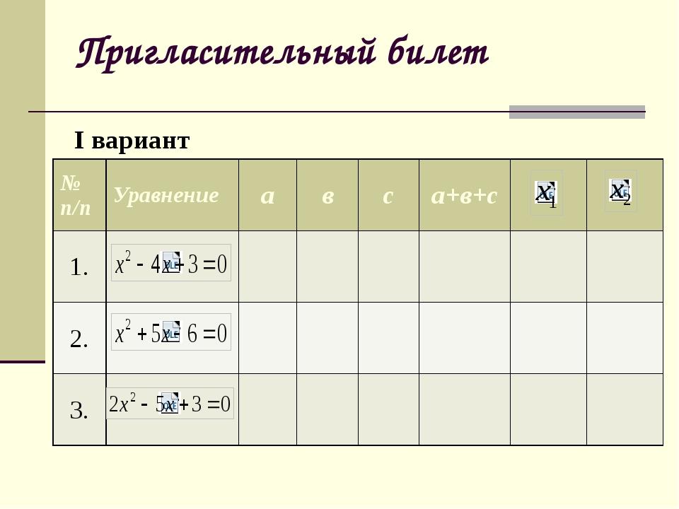 Пригласительный билет I вариант № п/п Уравнение а в с а+в+с 1. 2. 3.