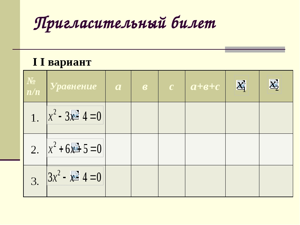 Пригласительный билет I I вариант № п/п Уравнение а в с а+в+с 1. 2. 3.