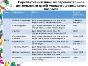 Перспективный план экспериментальной деятельности детей младшего дошкольного