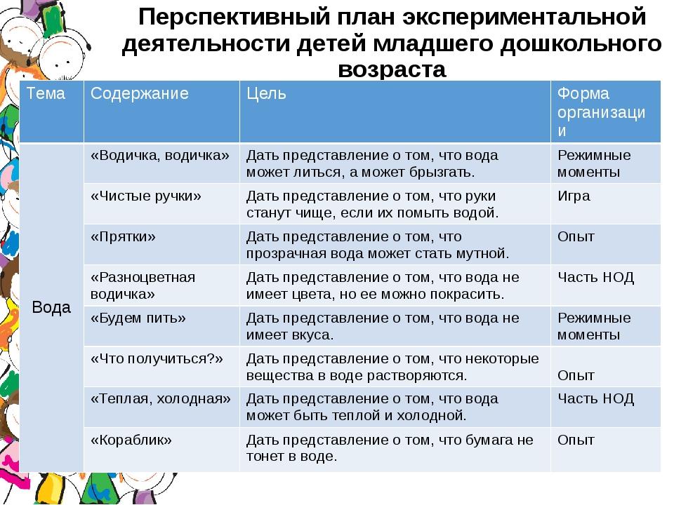 Перспективный план экспериментальной деятельности детей младшего дошкольного...