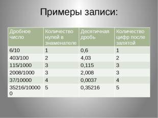 Примеры записи: Дробное число Количество нулей в знаменателе Десятичная дробь