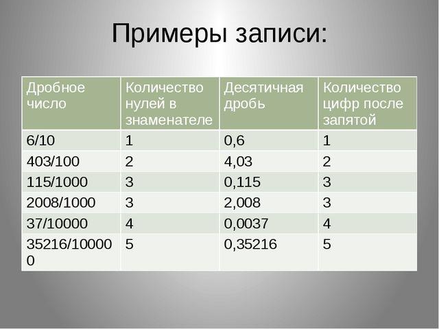 Примеры записи: Дробное число Количество нулей в знаменателе Десятичная дробь...