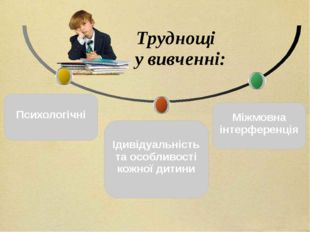 Труднощі у вивченні: Міжмовна інтерференція Ідивідуальність та особливості к